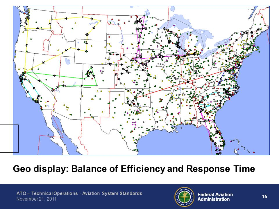 ATO – Technical Operations - Aviation System Standards 15 Federal Aviation Administration November 21, 2011 Geo display: Balance of Efficiency and Response Time