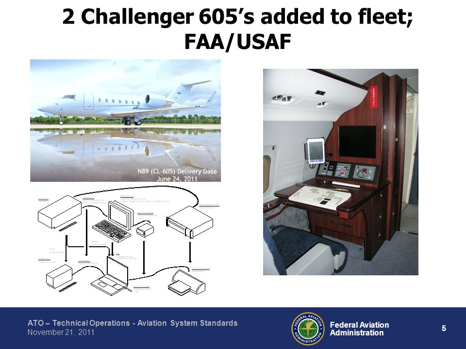 ATO – Technical Operations - Aviation System Standards 5 Federal Aviation Administration November 21, 2011 2 Challenger 605s added to fleet; FAA/USAF