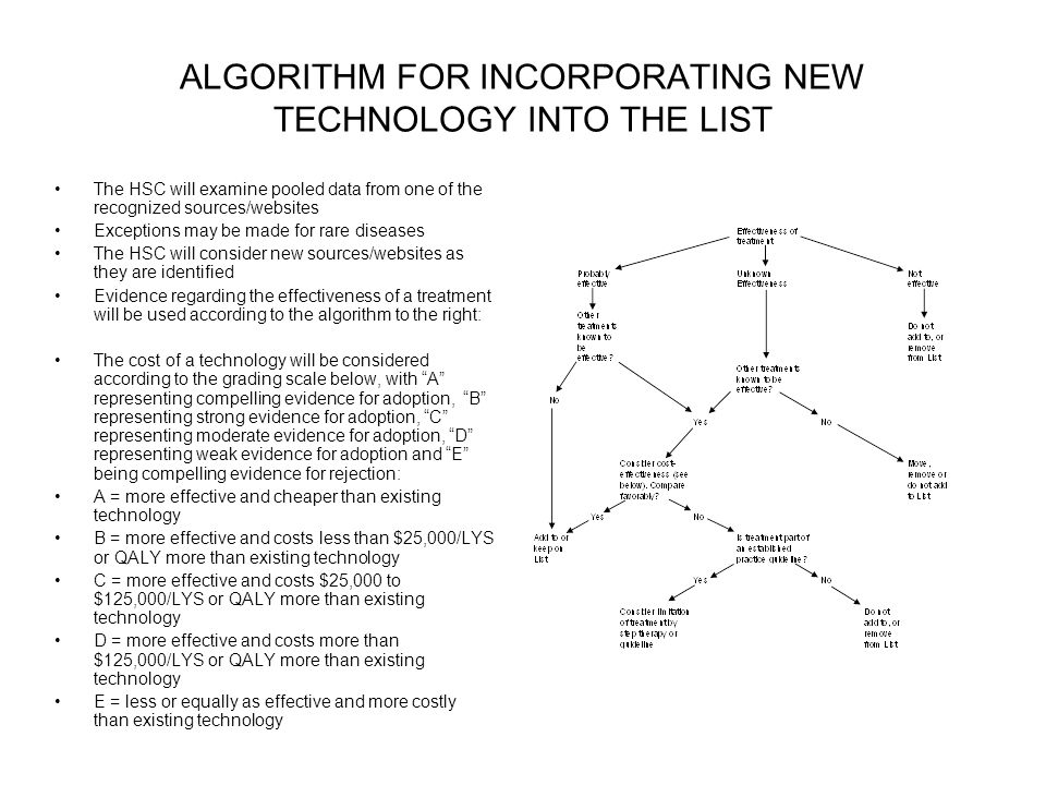 ALGORITHM FOR INCORPORATING NEW TECHNOLOGY INTO THE LIST The HSC will examine pooled data from one of the recognized sources/websites Exceptions may b