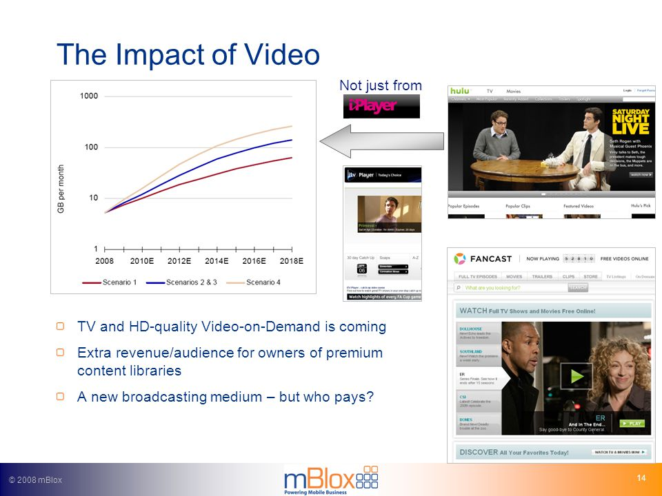 © 2008 mBlox 14 The Impact of Video TV and HD-quality Video-on-Demand is coming Extra revenue/audience for owners of premium content libraries A new broadcasting medium – but who pays.