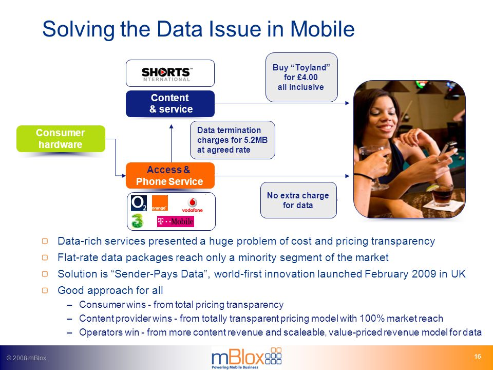 © 2008 mBlox 16 Solving the Data Issue in Mobile Data-rich services presented a huge problem of cost and pricing transparency Flat-rate data packages reach only a minority segment of the market Solution is Sender-Pays Data, world-first innovation launched February 2009 in UK Good approach for all –Consumer wins - from total pricing transparency –Content provider wins - from totally transparent pricing model with 100% market reach –Operators win - from more content revenue and scaleable, value-priced revenue model for data Content & service Access & Phone Service Consumer hardware …plus whatever your tariff charges for 5.2MB Buy Toyland for £3.00...