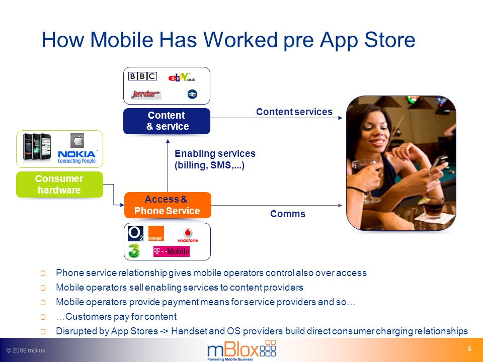 © 2008 mBlox 8 How Mobile Has Worked pre App Store Phone service relationship gives mobile operators control also over access Mobile operators sell enabling services to content providers Mobile operators provide payment means for service providers and so… …Customers pay for content Disrupted by App Stores -> Handset and OS providers build direct consumer charging relationships Content & service Access & Phone Service Consumer hardware Comms Content services Enabling services (billing, SMS,...)