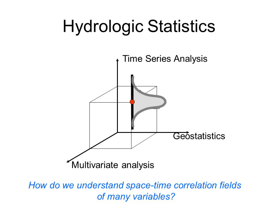 Geostatistics Time Series Analysis Multivariate analysis Hydrologic Statistics How do we understand space-time correlation fields of many variables