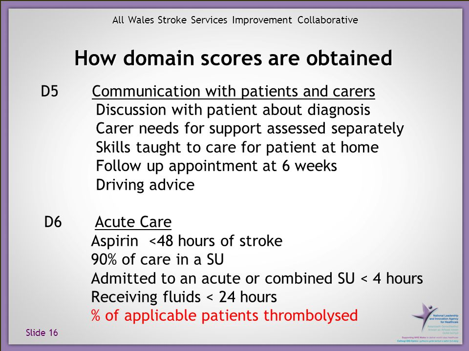 Slide 16 All Wales Stroke Services Improvement Collaborative How domain scores are obtained D5 Communication with patients and carers Discussion with