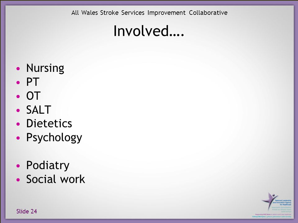 Slide 24 All Wales Stroke Services Improvement Collaborative Involved….