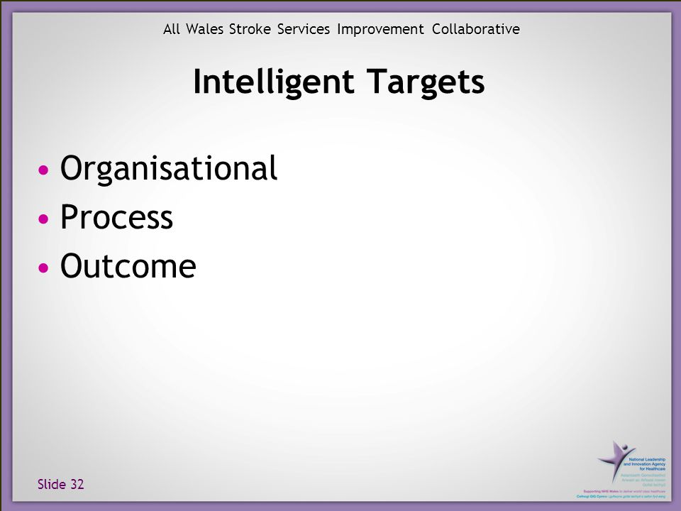 Slide 32 All Wales Stroke Services Improvement Collaborative Intelligent Targets Organisational Process Outcome
