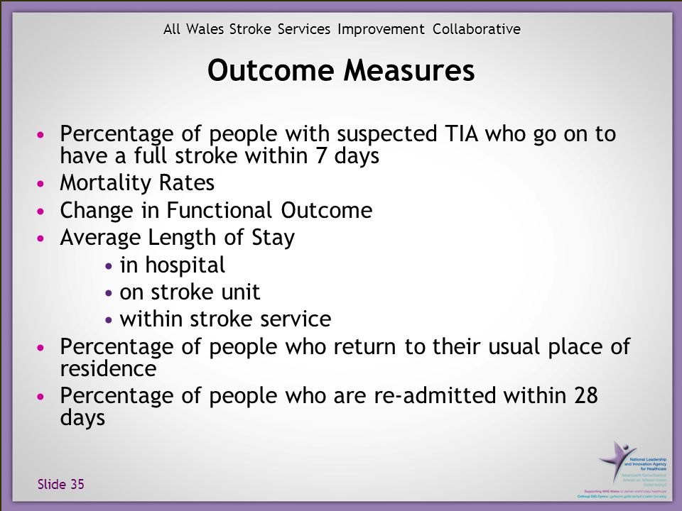 Slide 35 All Wales Stroke Services Improvement Collaborative Outcome Measures Percentage of people with suspected TIA who go on to have a full stroke