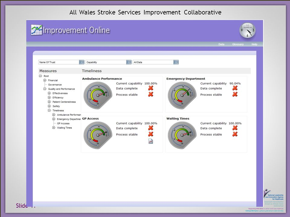 Slide 41 All Wales Stroke Services Improvement Collaborative