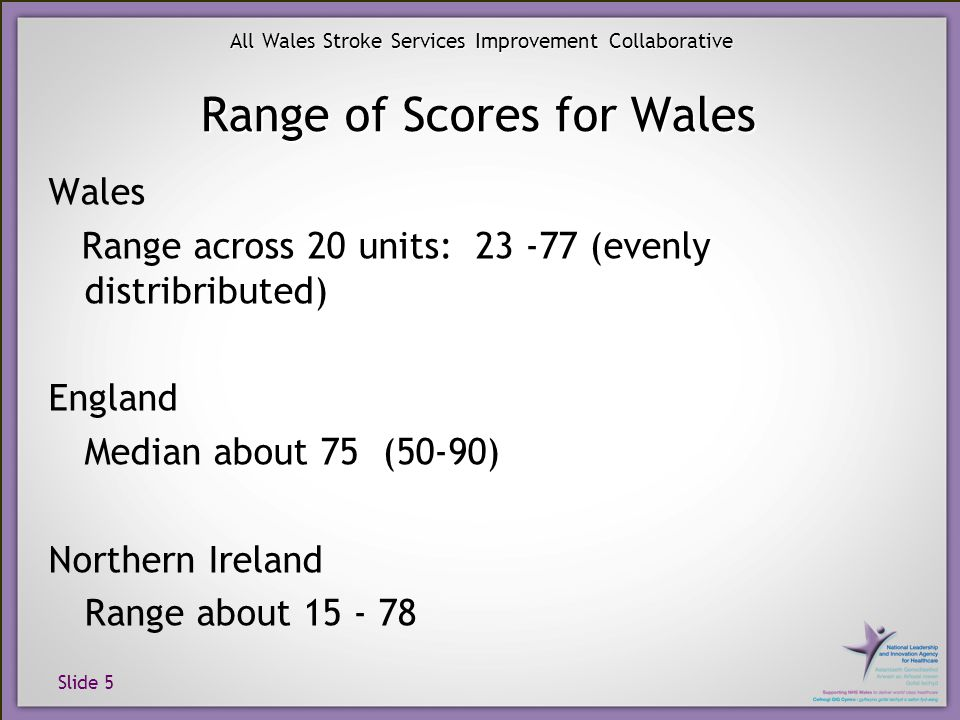 Slide 16 All Wales Stroke Services Improvement Collaborative How domain scores are obtained D5 Communication with patients and carers Discussion with patient about diagnosis Carer needs for support assessed separately Skills taught to care for patient at home Follow up appointment at 6 weeks Driving advice D6 Acute Care Aspirin <48 hours of stroke 90% of care in a SU Admitted to an acute or combined SU < 4 hours Receiving fluids < 24 hours % of applicable patients thrombolysed