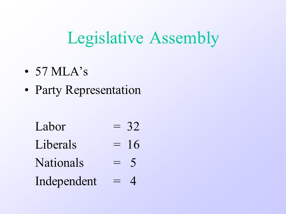 Legislative Council MLCs = 34 Labor=13 Liberals=12 Nationals=1 Greens=5 One Nation=3