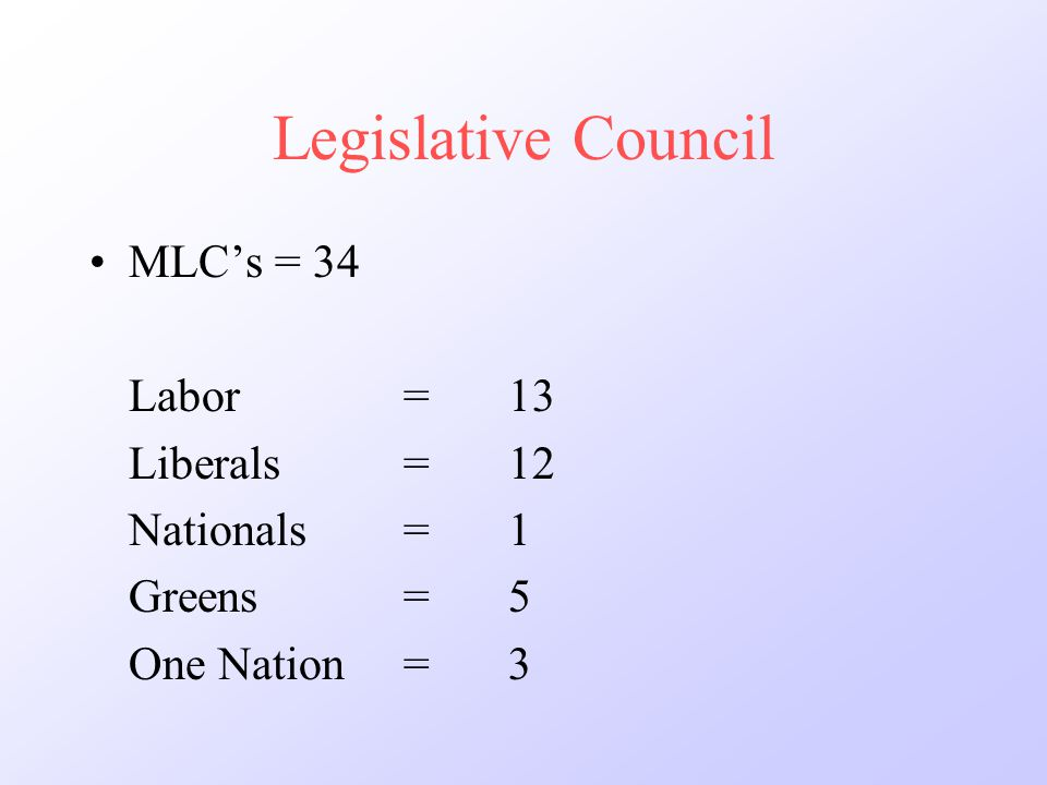 Legislative Council MLCs = 34 Labor=13 Liberals=12 Nationals=1 Greens=5 One Nation=3