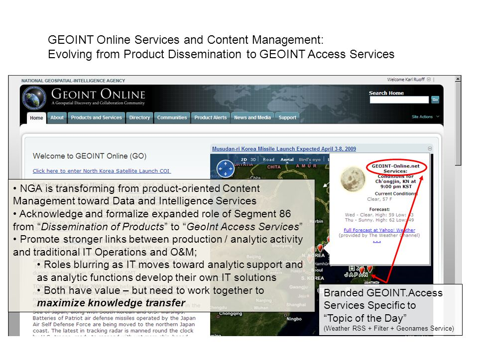 GEOINT Online Services and Content Management: Evolving from Product Dissemination to GEOINT Access Services NGA is transforming from product-oriented