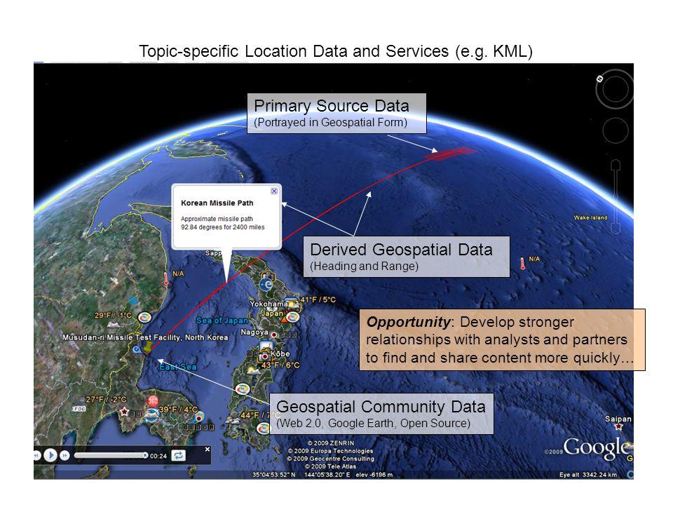 Topic-specific Location Data and Services (e.g.