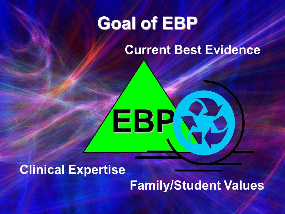 Goal of EBP Goal of EBP Current Best Evidence Clinical Expertise Family/Student Values EBP