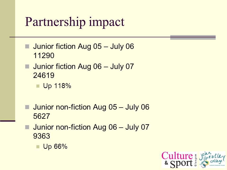 Partnership impact Junior fiction Aug 05 – July 06 11290 Junior fiction Aug 06 – July 07 24619 Up 118% Junior non-fiction Aug 05 – July 06 5627 Junior non-fiction Aug 06 – July 07 9363 Up 66%