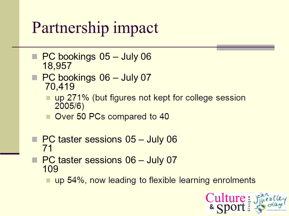 Partnership impact PC bookings 05 – July 06 18,957 PC bookings 06 – July 07 70,419 up 271% (but figures not kept for college session 2005/6) Over 50 PCs compared to 40 PC taster sessions 05 – July PC taster sessions 06 – July up 54%, now leading to flexible learning enrolments