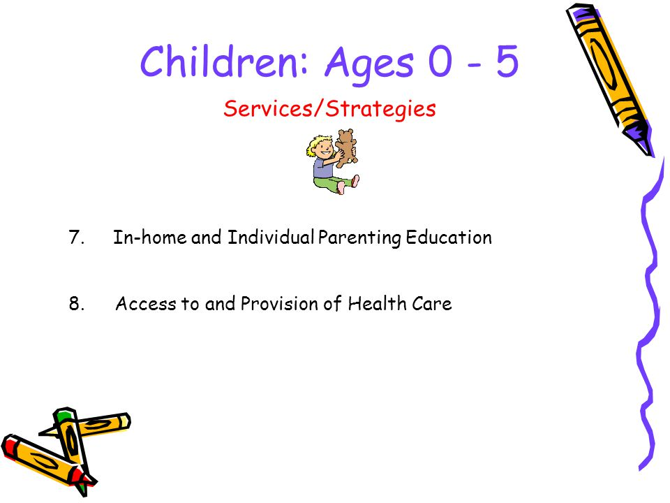 Children: Ages In-home and Individual Parenting Education Services/Strategies 8.Access to and Provision of Health Care