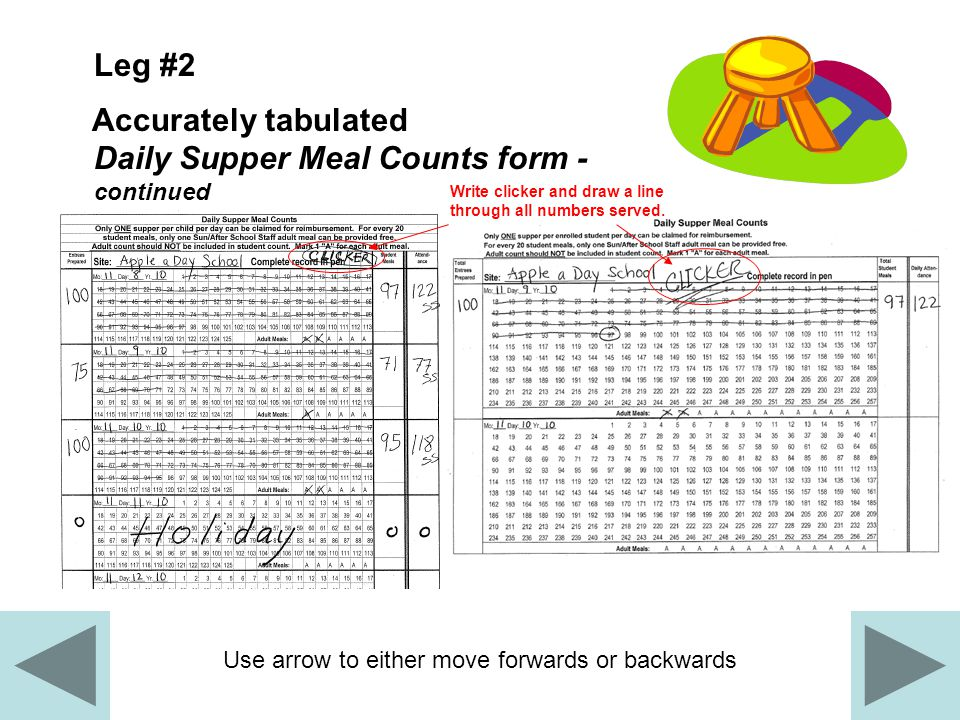 Use arrow to either move forwards or backwards Leg #2 Accurately tabulated Daily Supper Meal Counts form - continued Write clicker and draw a line through all numbers served.