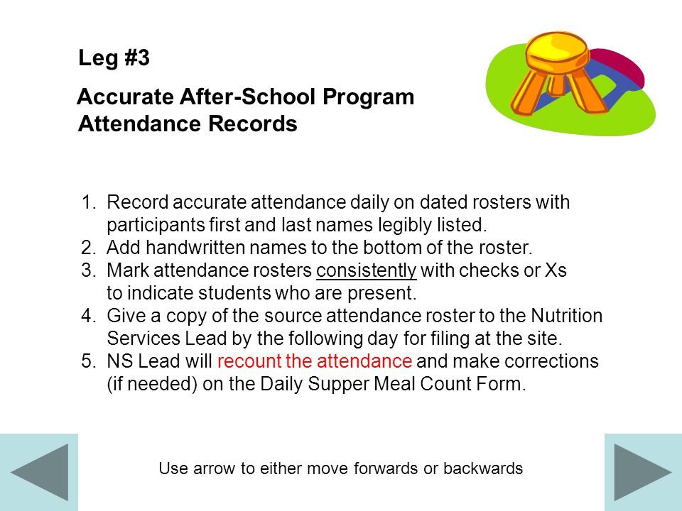 Use arrow to either move forwards or backwards Leg #3 Accurate After-School Program Attendance Records 1.Record accurate attendance daily on dated rosters with participants first and last names legibly listed.