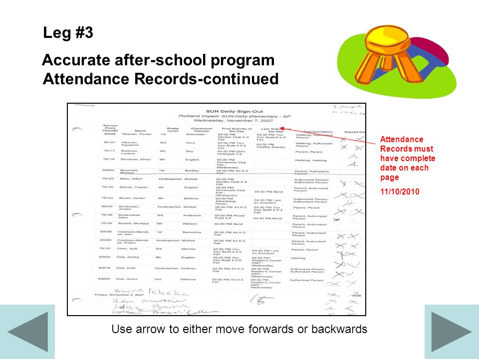 Use arrow to either move forwards or backwards Leg #3 Accurate after-school program Attendance Records-continued Attendance Records must have complete date on each page 11/10/2010
