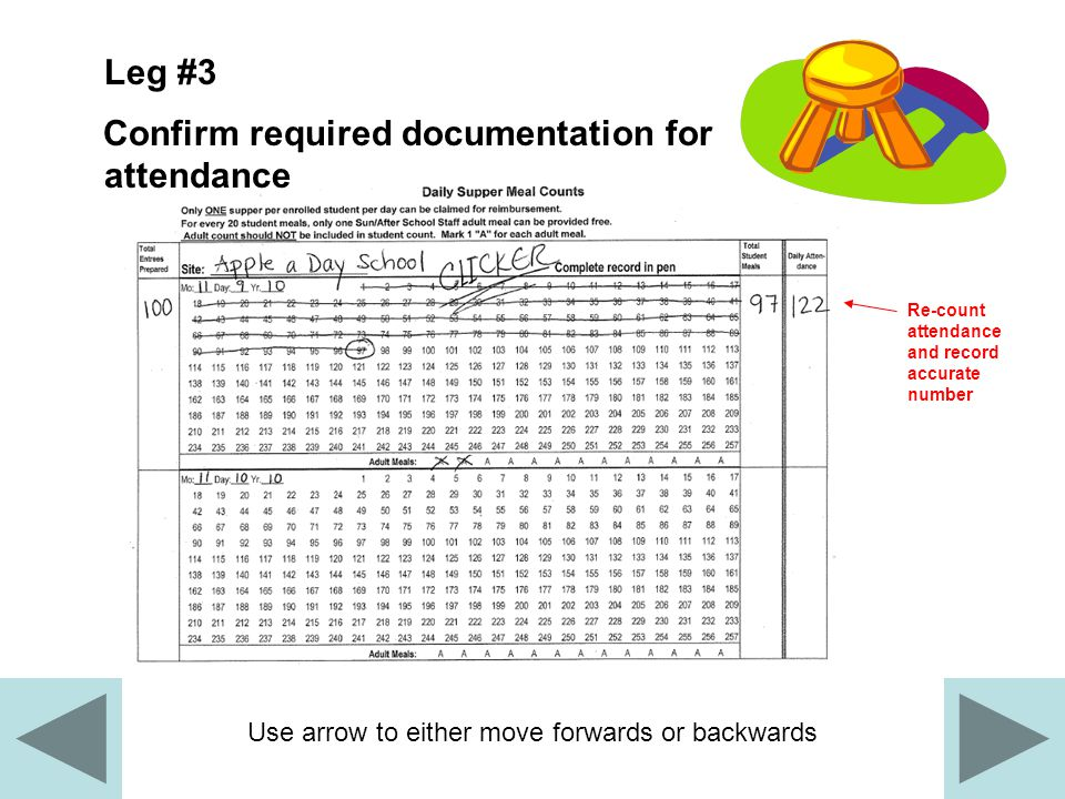 Use arrow to either move forwards or backwards Leg #3 Confirm required documentation for attendance Re-count attendance and record accurate number