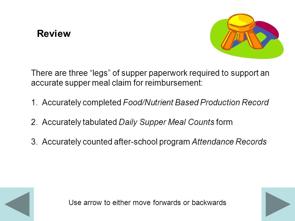 Use arrow to either move forwards or backwards Review There are three legs of supper paperwork required to support an accurate supper meal claim for reimbursement: 1.Accurately completed Food/Nutrient Based Production Record 2.Accurately tabulated Daily Supper Meal Counts form 3.