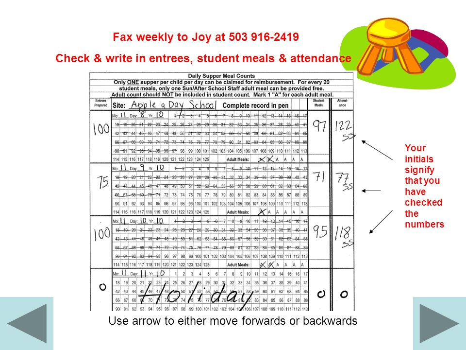 Use arrow to either move forwards or backwards Fax weekly to Joy at 503 916-2419 Check & write in entrees, student meals & attendance Your initials signify that you have checked the numbers