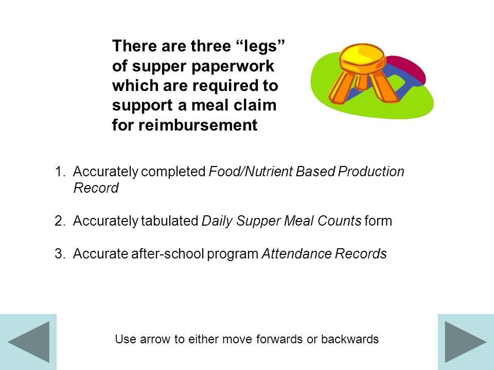 There are three legs of supper paperwork which are required to support a meal claim for reimbursement 1.Accurately completed Food/Nutrient Based Production Record 2.Accurately tabulated Daily Supper Meal Counts form 3.Accurate after-school program Attendance Records