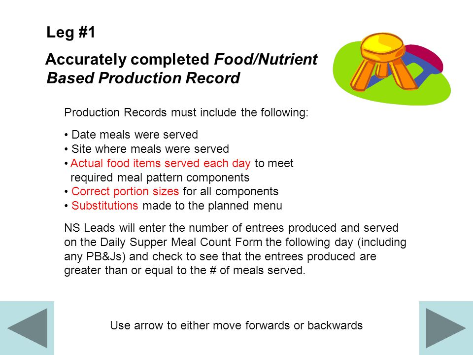 Use arrow to either move forwards or backwards Leg #1 Accurately completed Food/Nutrient Based Production Record Production Records must include the f