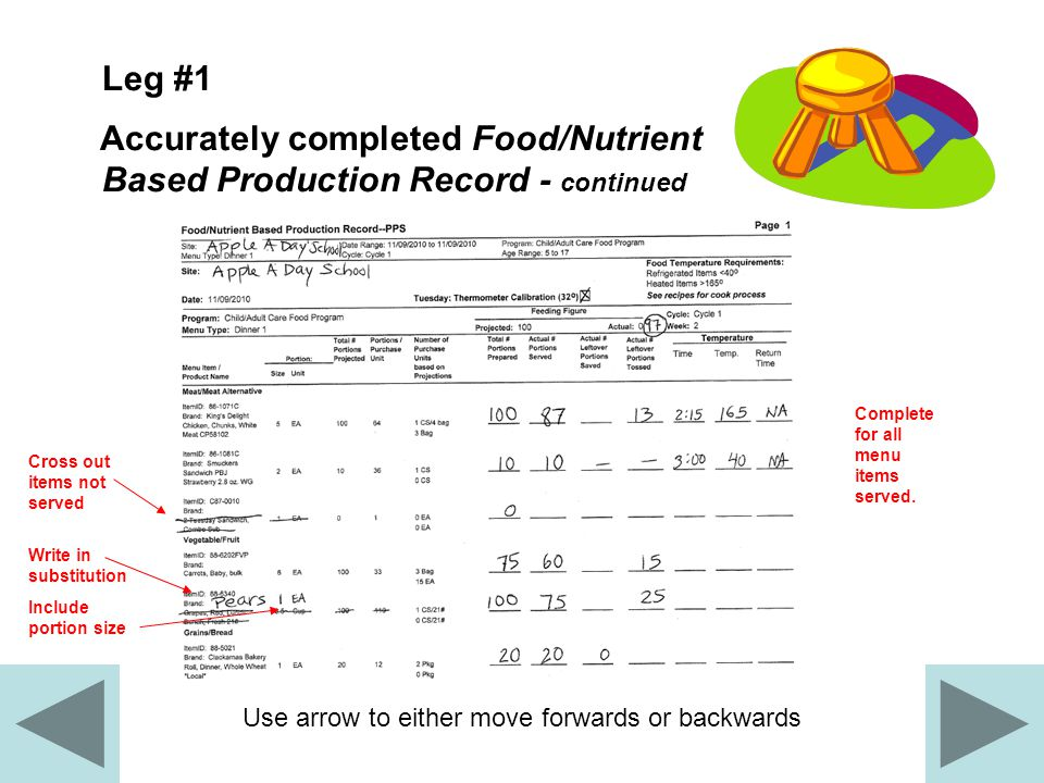Use arrow to either move forwards or backwards Leg #1 Accurately completed Food/Nutrient Based Production Record - continued Cross out items not served Write in substitution Include portion size Complete for all menu items served.