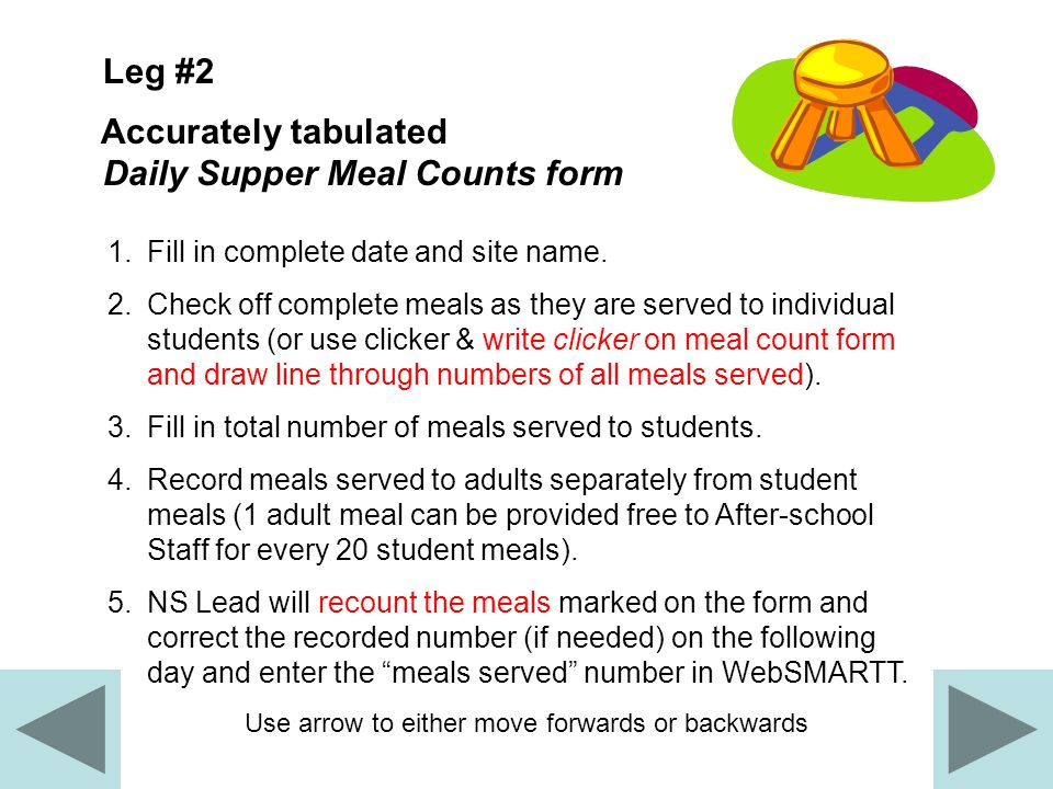 Use arrow to either move forwards or backwards Leg #2 Accurately tabulated Daily Supper Meal Counts form 1.Fill in complete date and site name. 2.Chec
