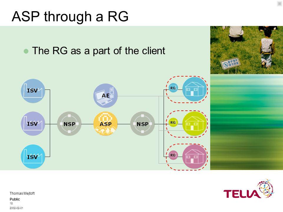 Public Thomas Mejtoft 2002-02-01 18 ASP through a RG The RG as a part of the client