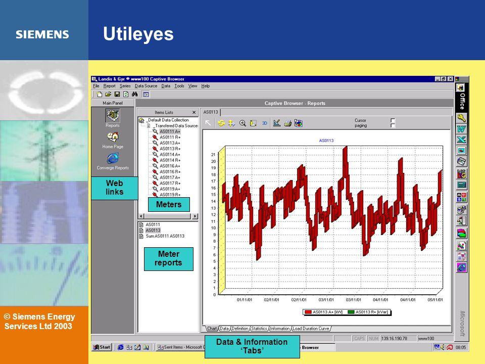 © Siemens Energy Services Ltd 2003 Utileyes Meters Meter reports Web links Data & Information Tabs