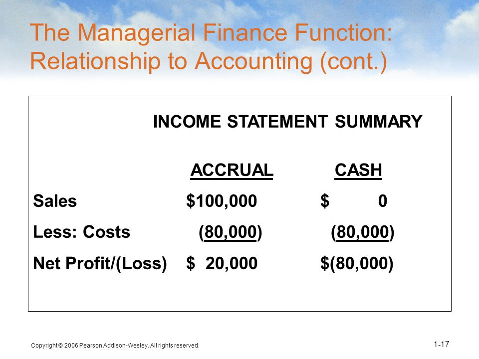 Copyright © 2006 Pearson Addison-Wesley. All rights reserved. 1-17 INCOME STATEMENT SUMMARY ACCRUAL CASH Sales $100,000 $ 0 Less: Costs (80,000) (80,0
