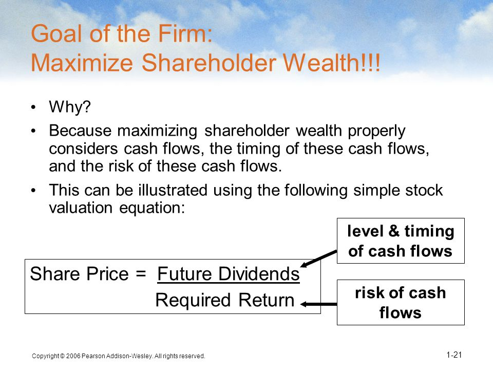 Copyright © 2006 Pearson Addison-Wesley. All rights reserved. 1-21 Share Price = Future Dividends Required Return level & timing of cash flows risk of