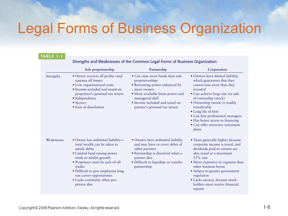 Copyright © 2006 Pearson Addison-Wesley. All rights reserved. 1-8 Legal Forms of Business Organization