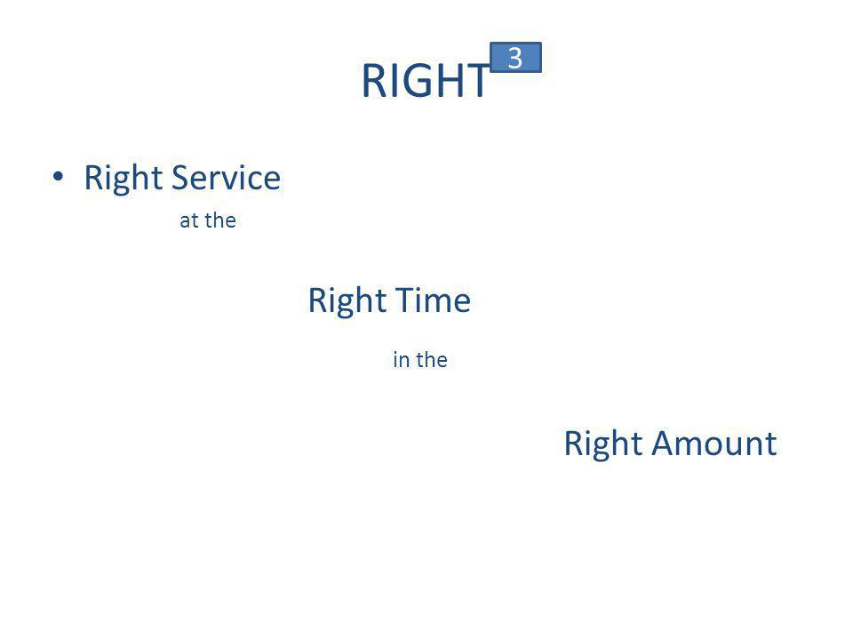 RIGHT Right Service at the Right Time in the Right Amount 3