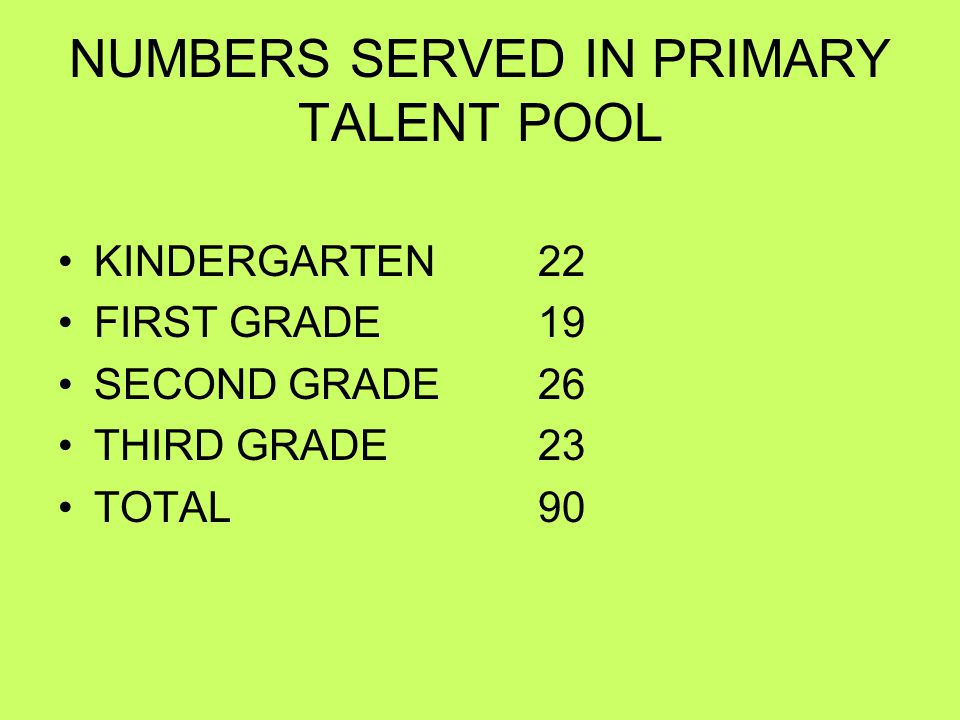 NUMBERS SERVED IN PRIMARY TALENT POOL KINDERGARTEN22 FIRST GRADE19 SECOND GRADE26 THIRD GRADE23 TOTAL90