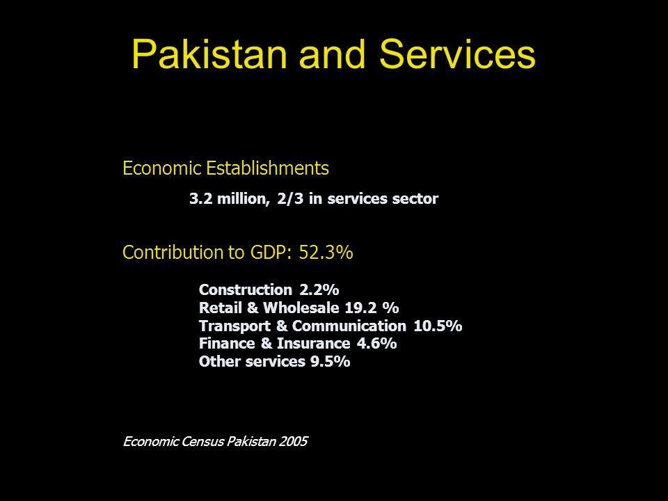 Pakistan and Services Economic Establishments 3.2 million, 2/3 in services sector Contribution to GDP: 52.3% Construction 2.2% Retail & Wholesale 19.2