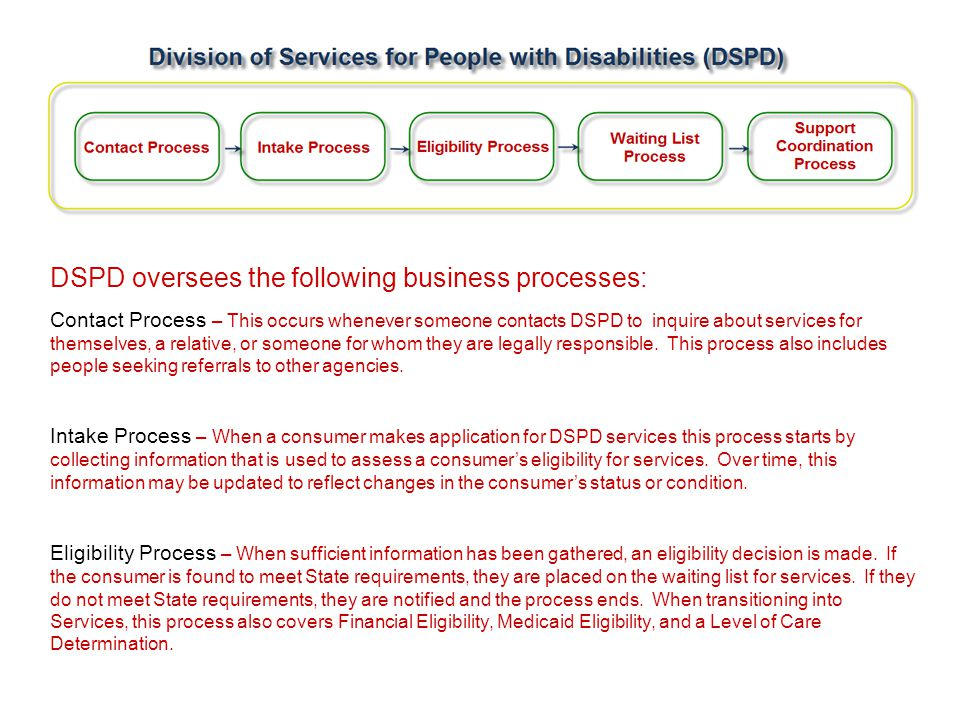 DSPD oversees the following business processes: Contact Process – This occurs whenever someone contacts DSPD to inquire about services for themselves, a relative, or someone for whom they are legally responsible.