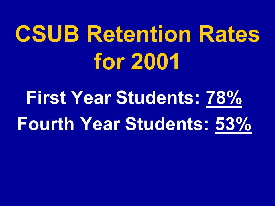 CSUB Retention Rates for 2001 First Year Students: 78% Fourth Year Students: 53%
