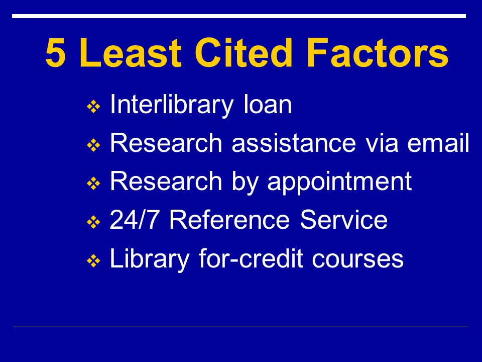 5 Least Cited Factors Interlibrary loan Research assistance via email Research by appointment 24/7 Reference Service Library for-credit courses