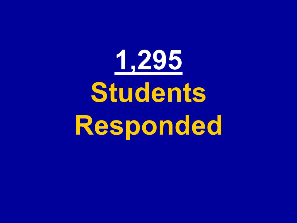 1,295 Students Responded