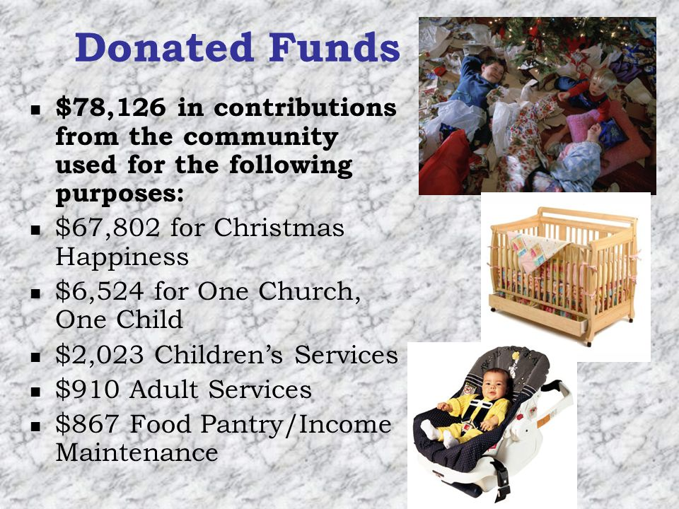 Donated Funds $78,126 in contributions from the community used for the following purposes: $67,802 for Christmas Happiness $6,524 for One Church, One Child $2,023 Childrens Services $910 Adult Services $867 Food Pantry/Income Maintenance
