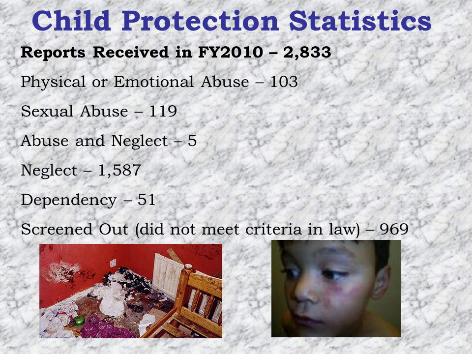 Child Protection Statistics Reports Received in FY2010 – 2,833 Physical or Emotional Abuse – 103 Sexual Abuse – 119 Abuse and Neglect – 5 Neglect – 1,587 Dependency – 51 Screened Out (did not meet criteria in law) – 969