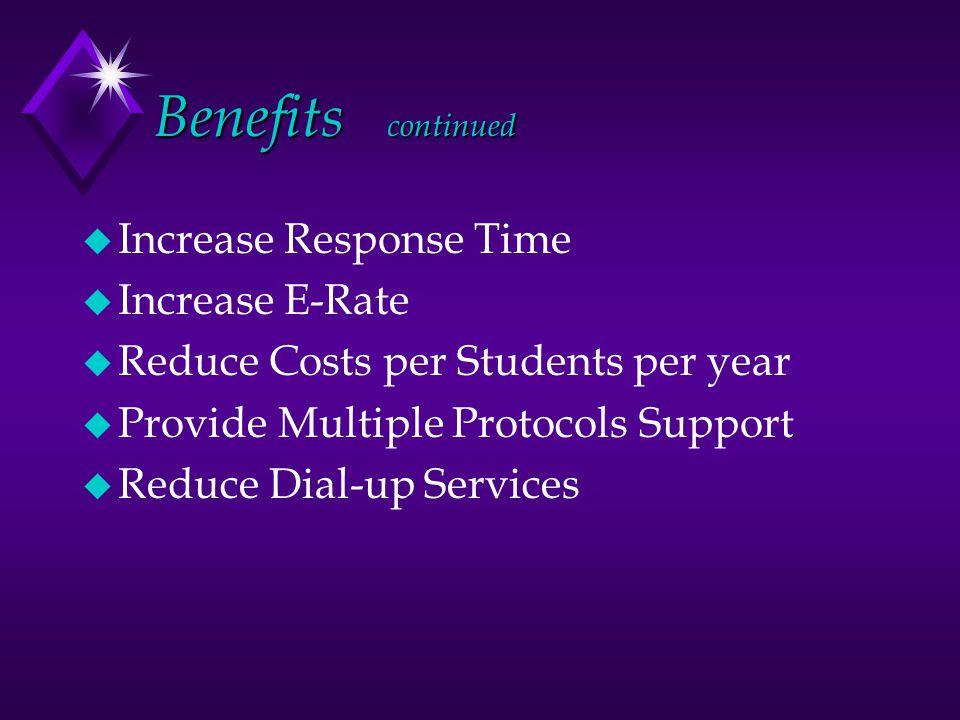 Benefits continued u Increase Response Time u Increase E-Rate u Reduce Costs per Students per year u Provide Multiple Protocols Support u Reduce Dial-up Services