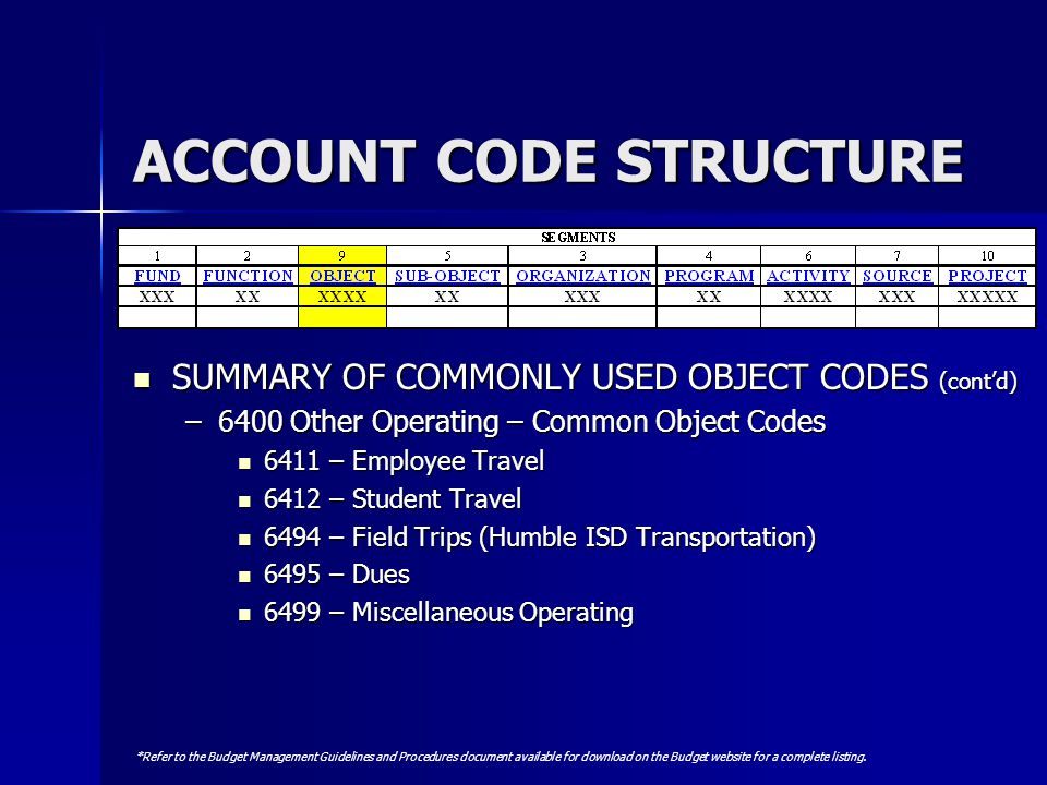 ACCOUNT CODE STRUCTURE SUMMARY OF COMMONLY USED OBJECT CODES (contd) SUMMARY OF COMMONLY USED OBJECT CODES (contd) –6400 Other Operating – Common Obje
