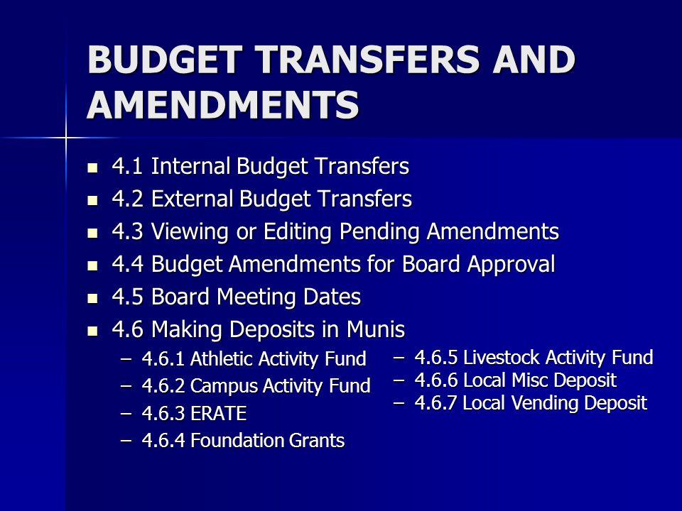 BUDGET TRANSFERS AND AMENDMENTS 4.1 Internal Budget Transfers 4.1 Internal Budget Transfers 4.2 External Budget Transfers 4.2 External Budget Transfer