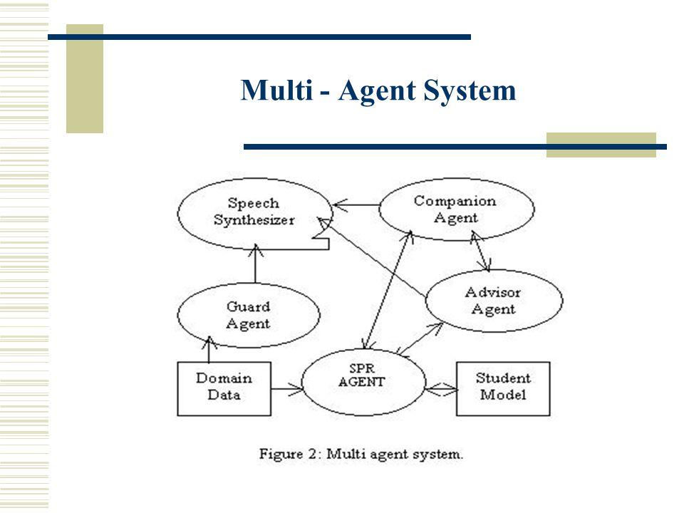 Multi - Agent System