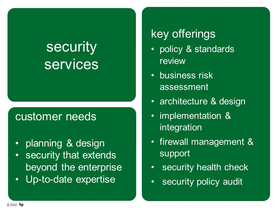 © 2002 key offerings policy & standards review business risk assessment architecture & design implementation & integration firewall management & support security health check security policy audit security services customer needs planning & design security that extends beyond the enterprise Up-to-date expertise